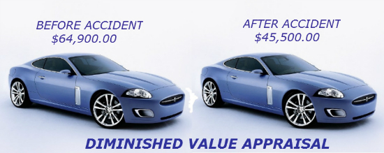 Diminished Value Appraisal